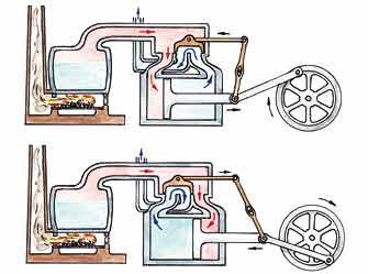 Heiligenreife 4 Dampflokomotiven nicht funktioniert